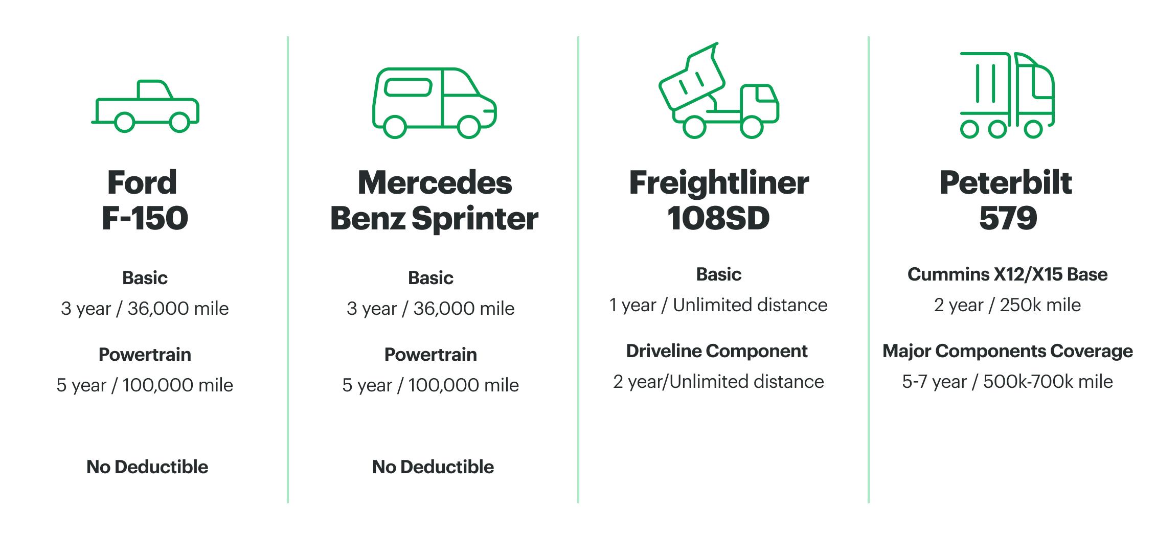 maintenance-warranty-comparison