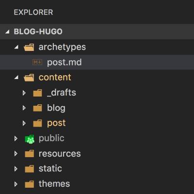 Hugo: สร้าง template ของ front matter ด้วย Archetypes