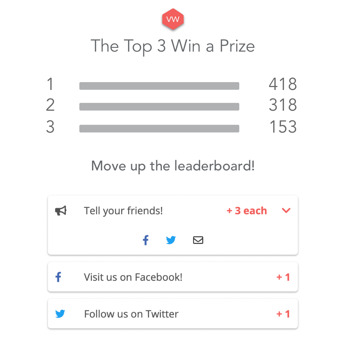 A leaderboard based on earned contest points.