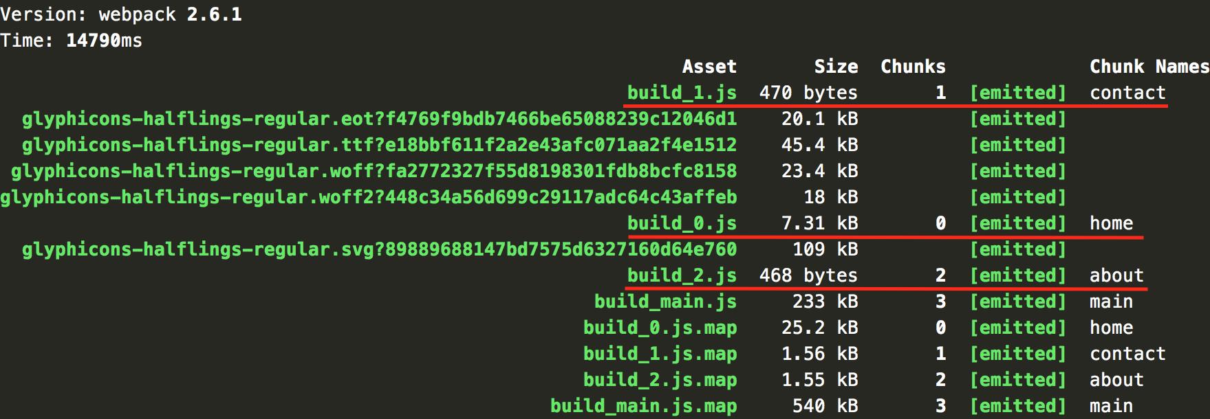3 Code Splitting Patterns For Vue js and Webpack - DZone Web Dev