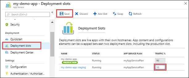 Azure deployment slots