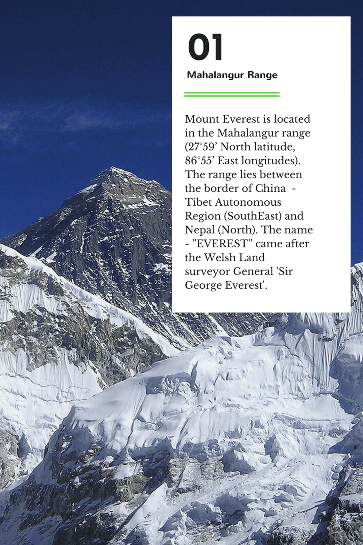 Where is Mount Everest Located? infographic 2