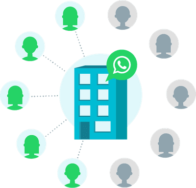 53% of people won't contact you if you don't have WhatsApp
