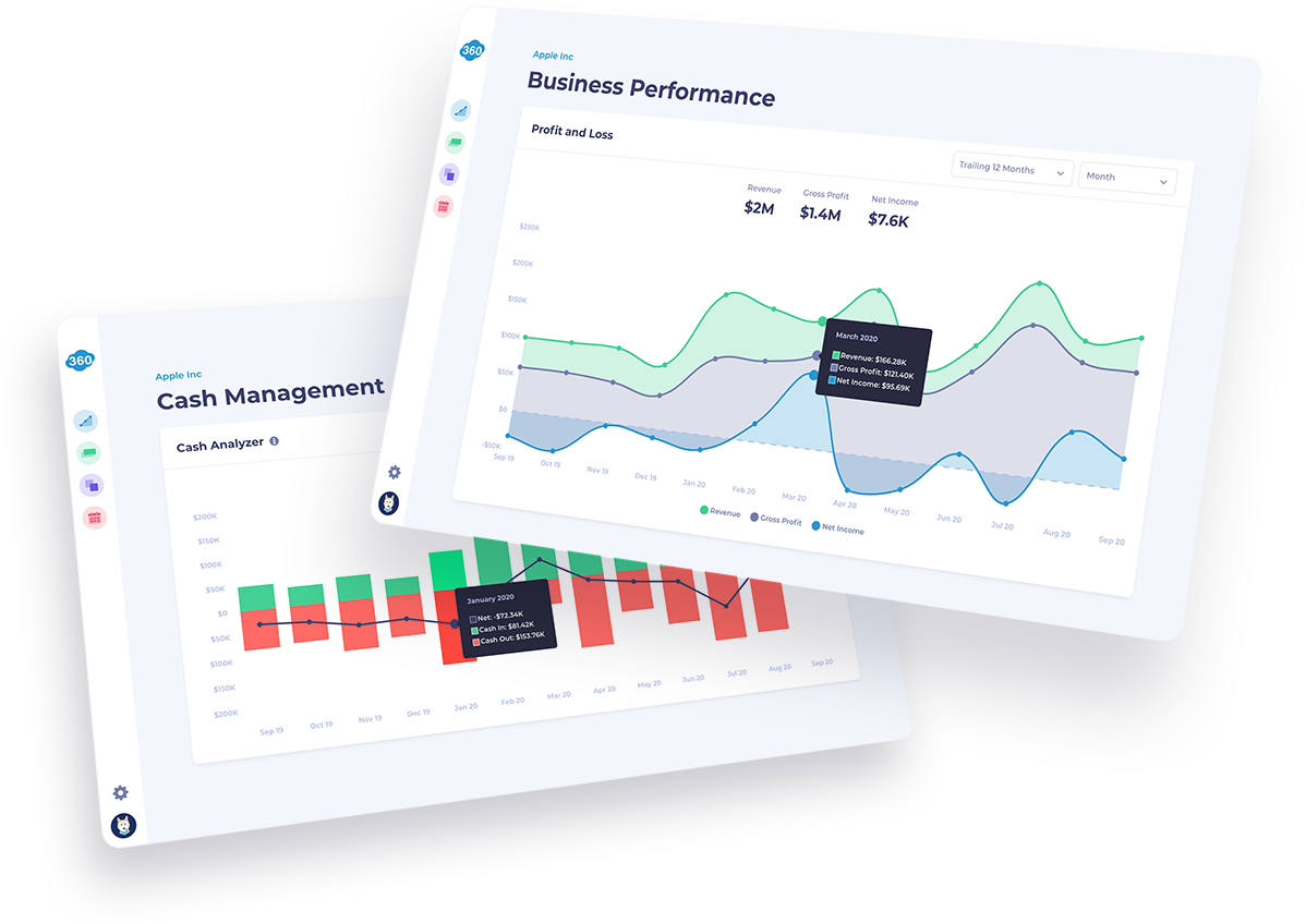 Business performance and cash management