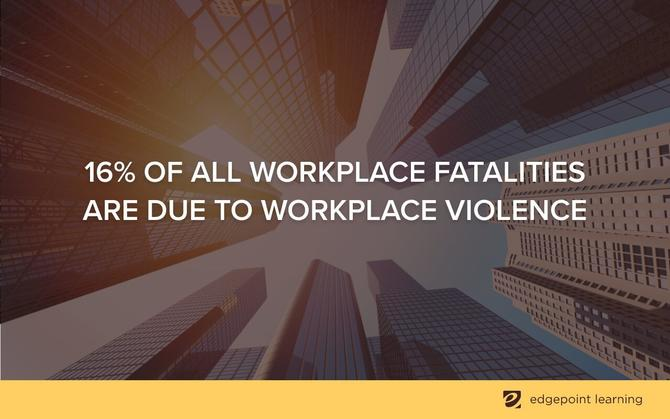 16% of all workplace fatalities are due to workplace violence