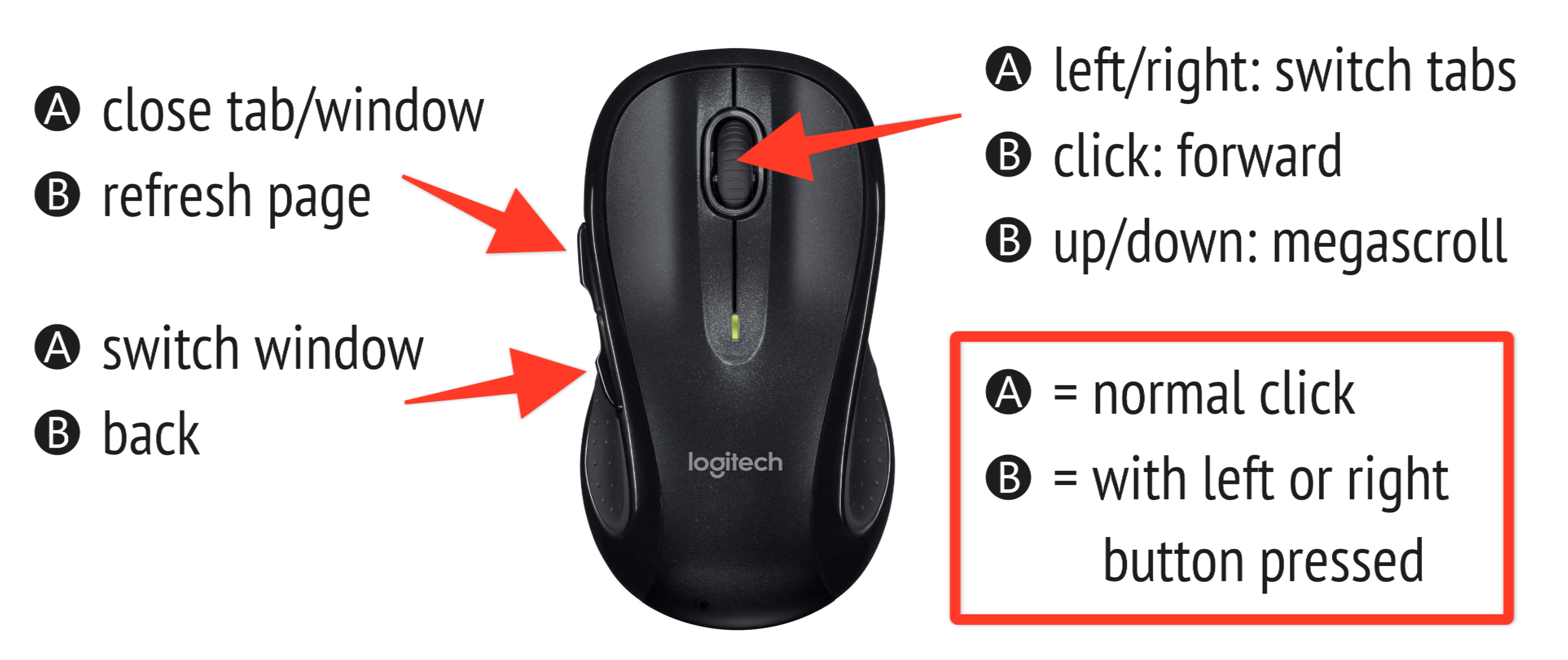 mouse shortcuts made with AutoHotkey