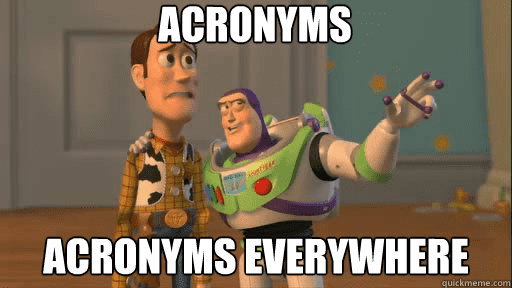 Acronyms for GIS