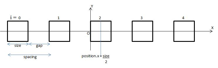 spaced boxes positions