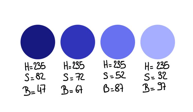 Indigo lighter variations