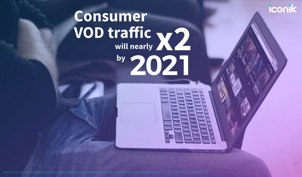 VOD traffic will double by 2021