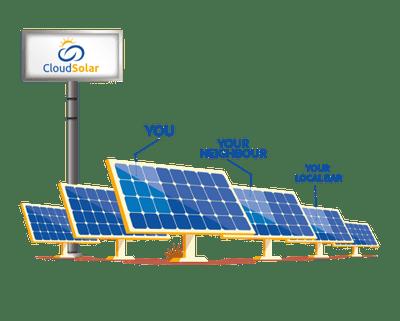 Cloud Solar Step 1