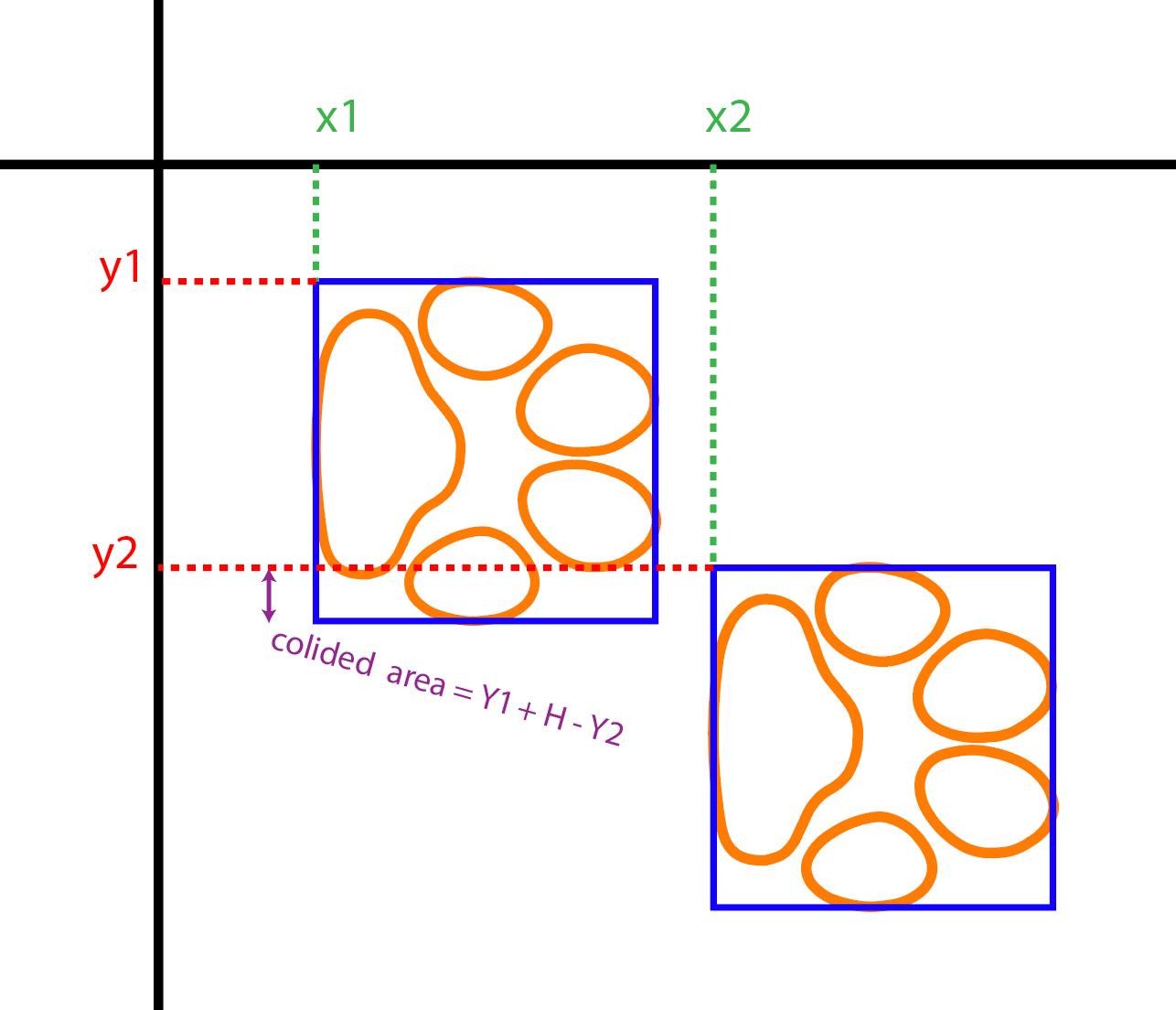 randomize paws x axes