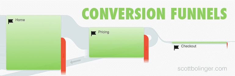 How to create a conversion funnel in Google Analytics