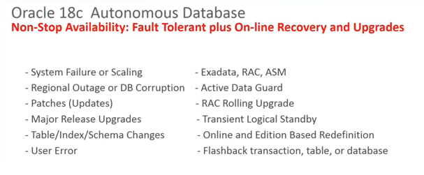 Oracle 18c Autonomous Database - Nonstop Availability, Fault Tolerant, On-line Recovery and Updates