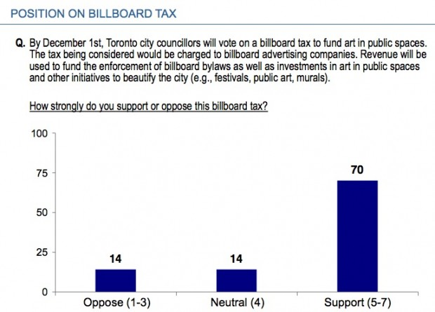 Billboard tax