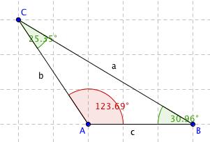 Tupoúhlý trojúhelník; červeně je vyznačený tupý úhel