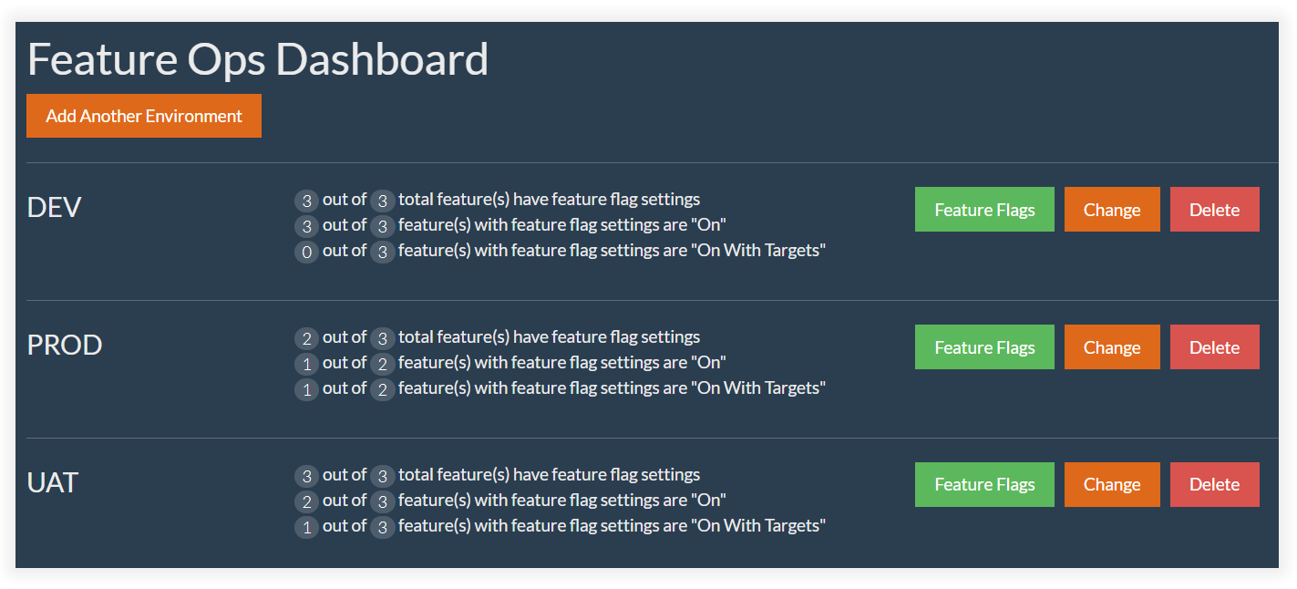 Feature Ops Dashboard