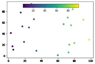 show color bar on plot axes in matplotlib