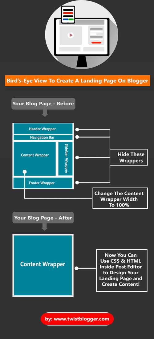 Create-a-landing-page-on-blogger-layout