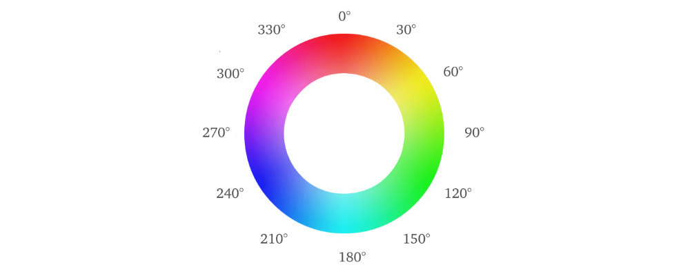 Manipulating Colours Using HSLA & CSS Variables