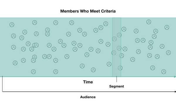 Audiences Image