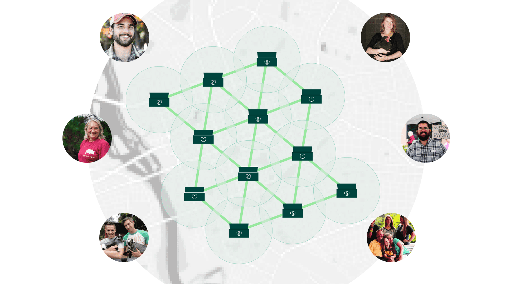 farm network