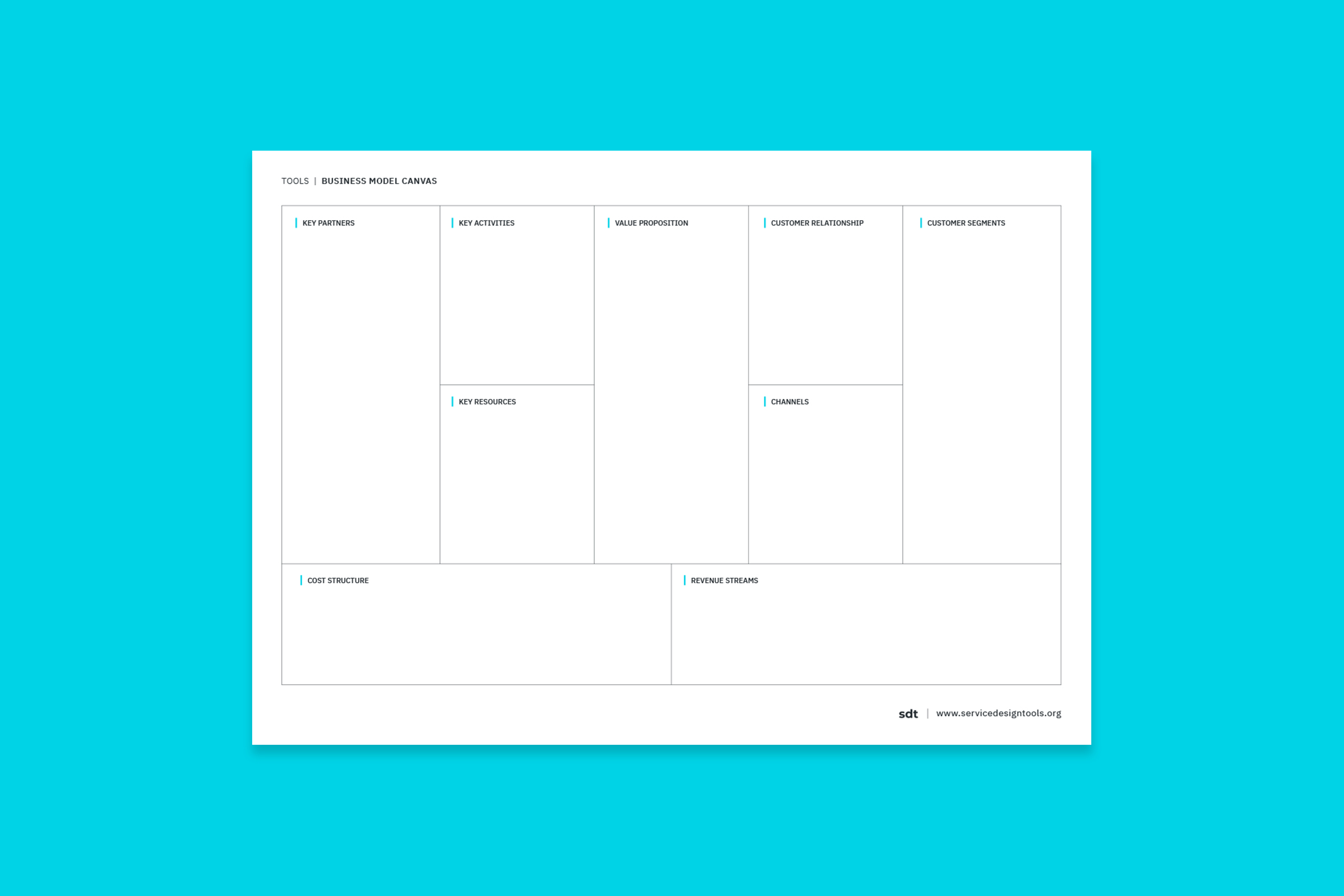 Preview image of the template for Business Model Canvas