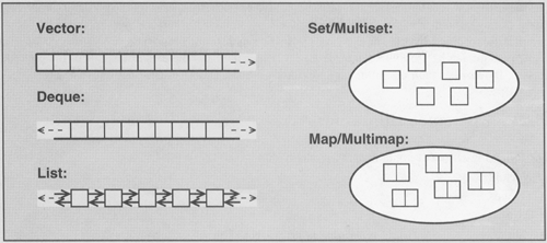 STL Objects and Win32 Module Boundaries