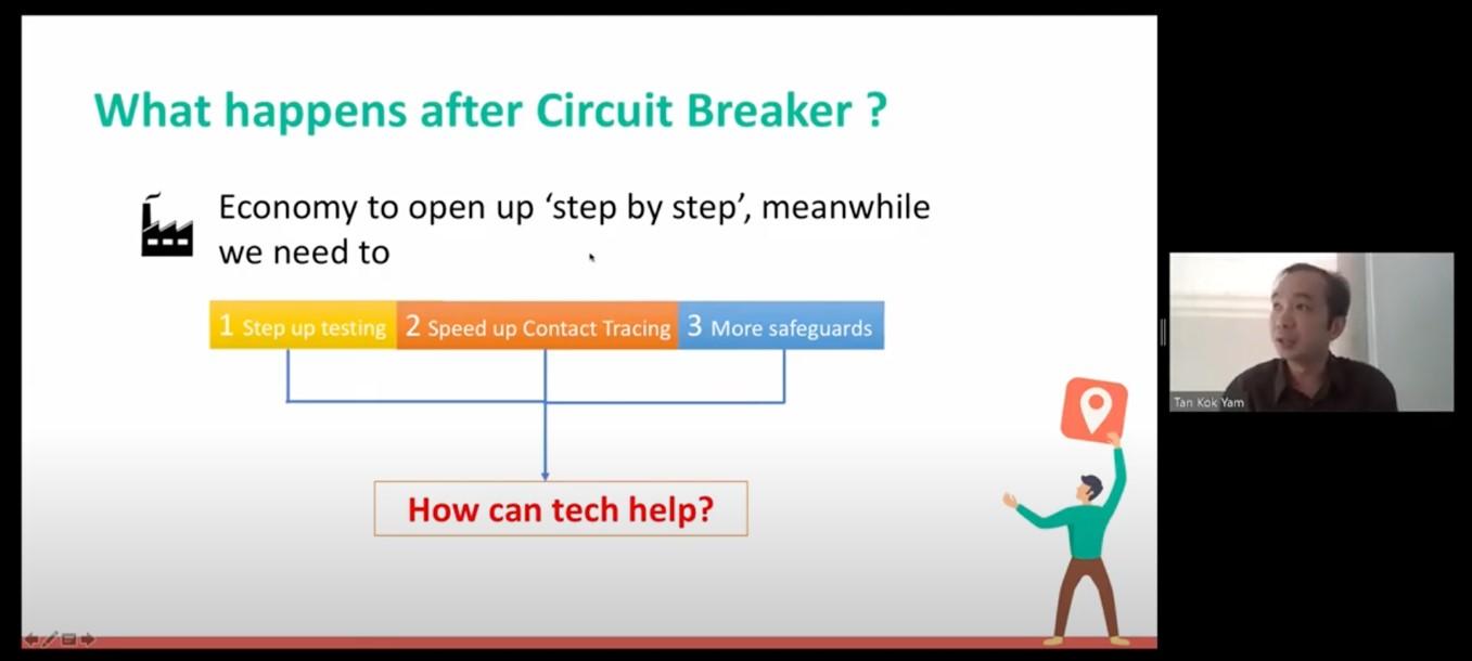 Stack-x meet up  - Post Circuit Breaker