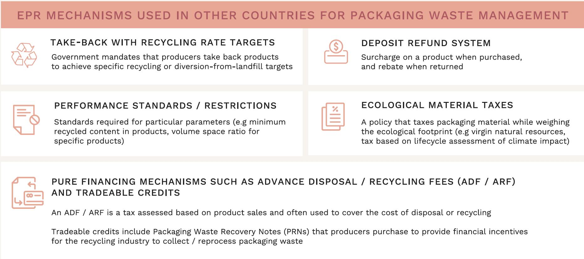 mandatory packaging reporting framework