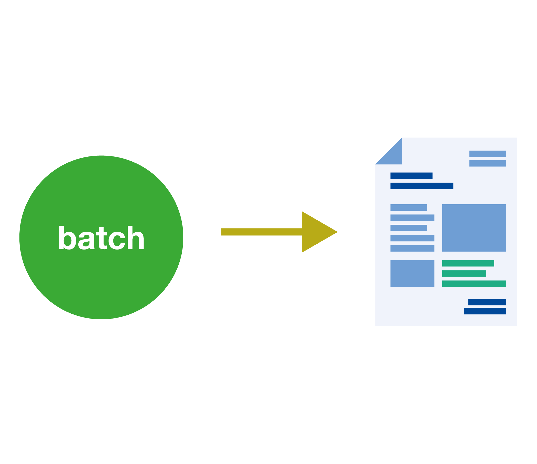Batch processing of clients communication
