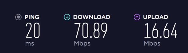 fttc speed jan 2018