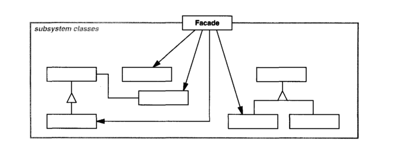 facadepatterndiagram