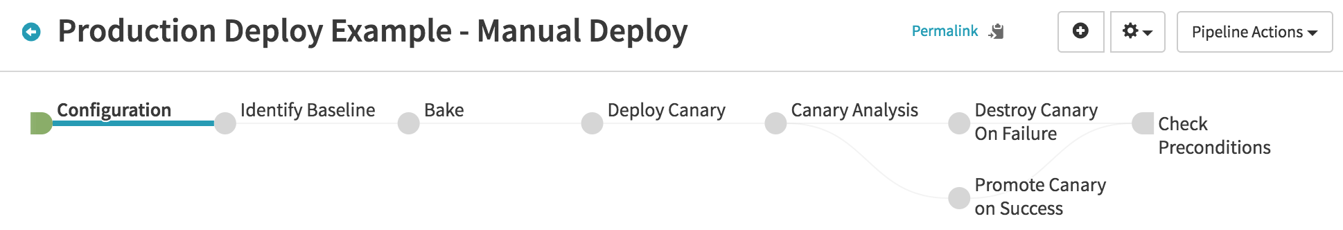 Canary Deploy Pipeline