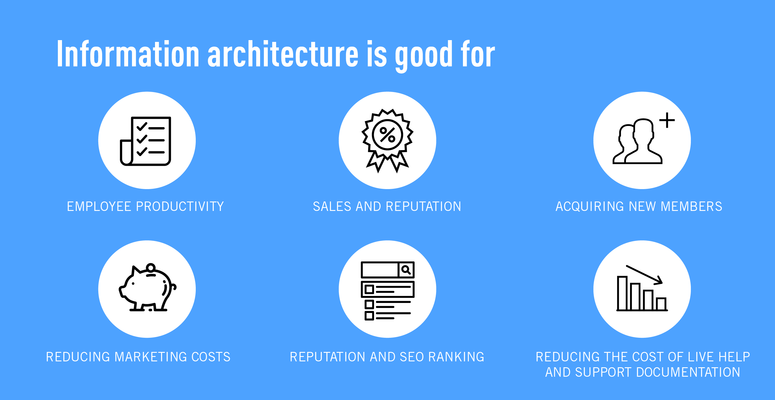 What information architecture is good for