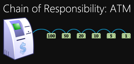 Chain of Responsibility:ATM