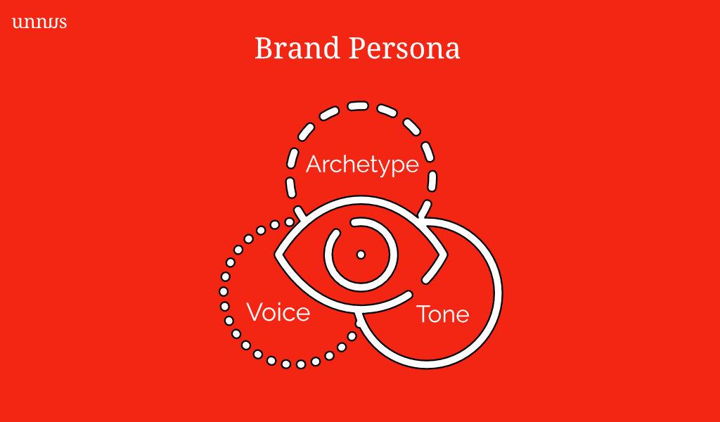 healthcare brand persona illustration