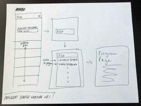 Early wireframe sketch of program search feature