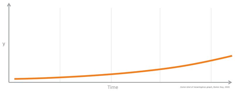 Developer satisfaction levels after Helixification