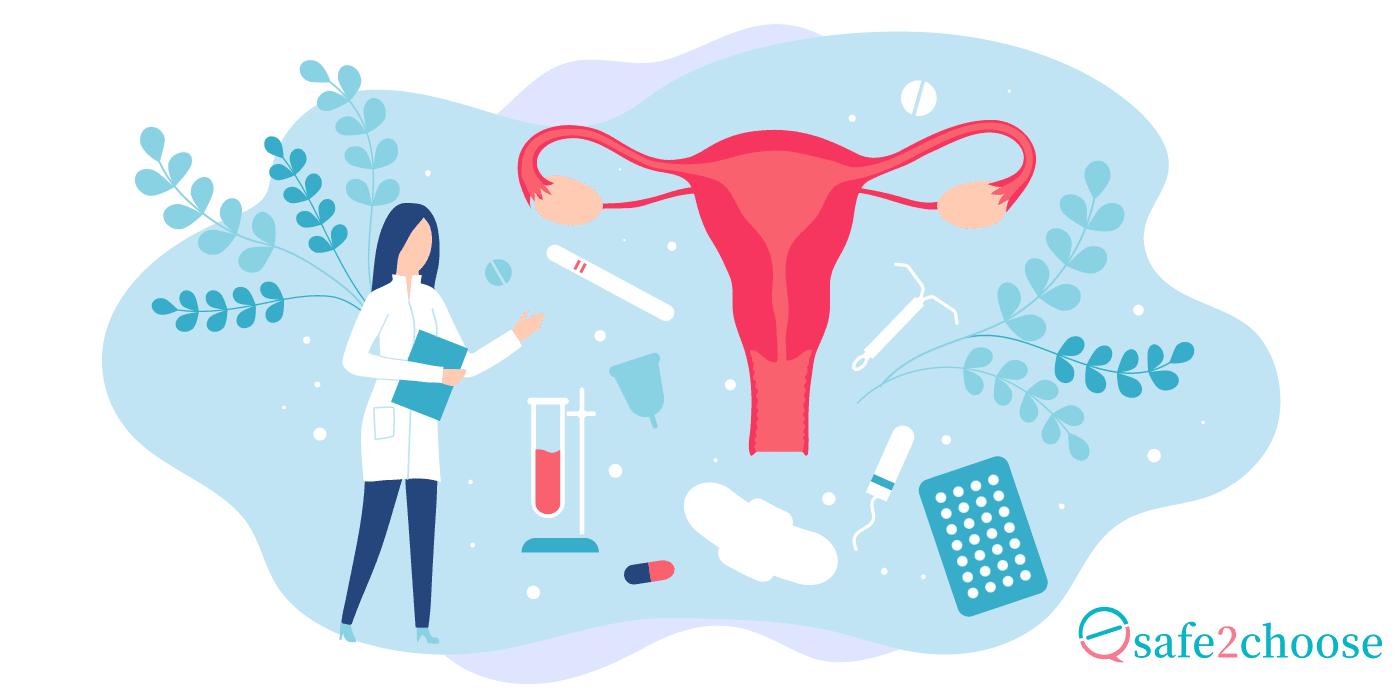Contraceptivos após abortos