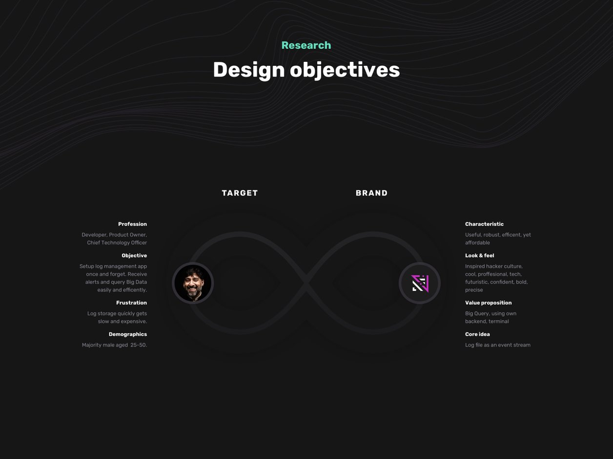 Target Audience - UI Design | Logflare