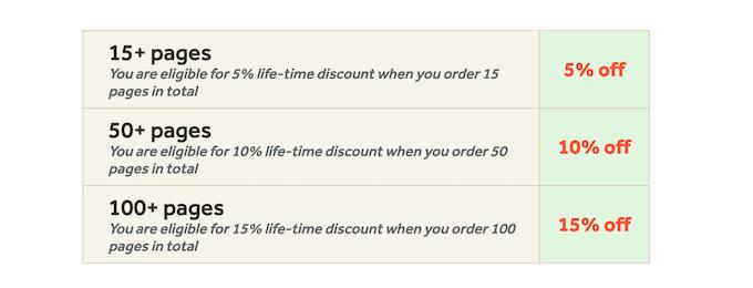 bigassignments.com discounts