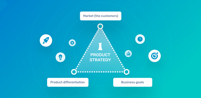 The Straightforward Guide to Product Strategy