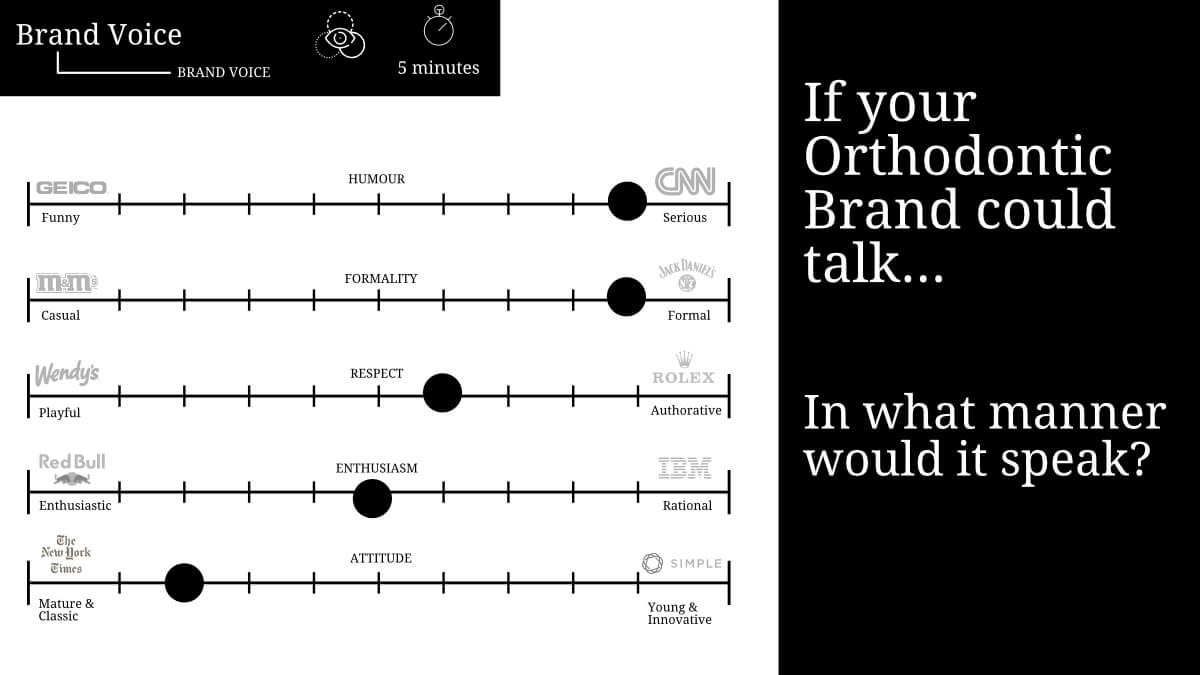 Brand voice in orthodontic marketing