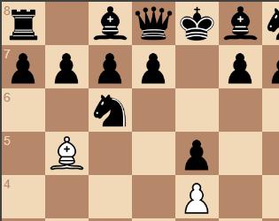 Chessboard API