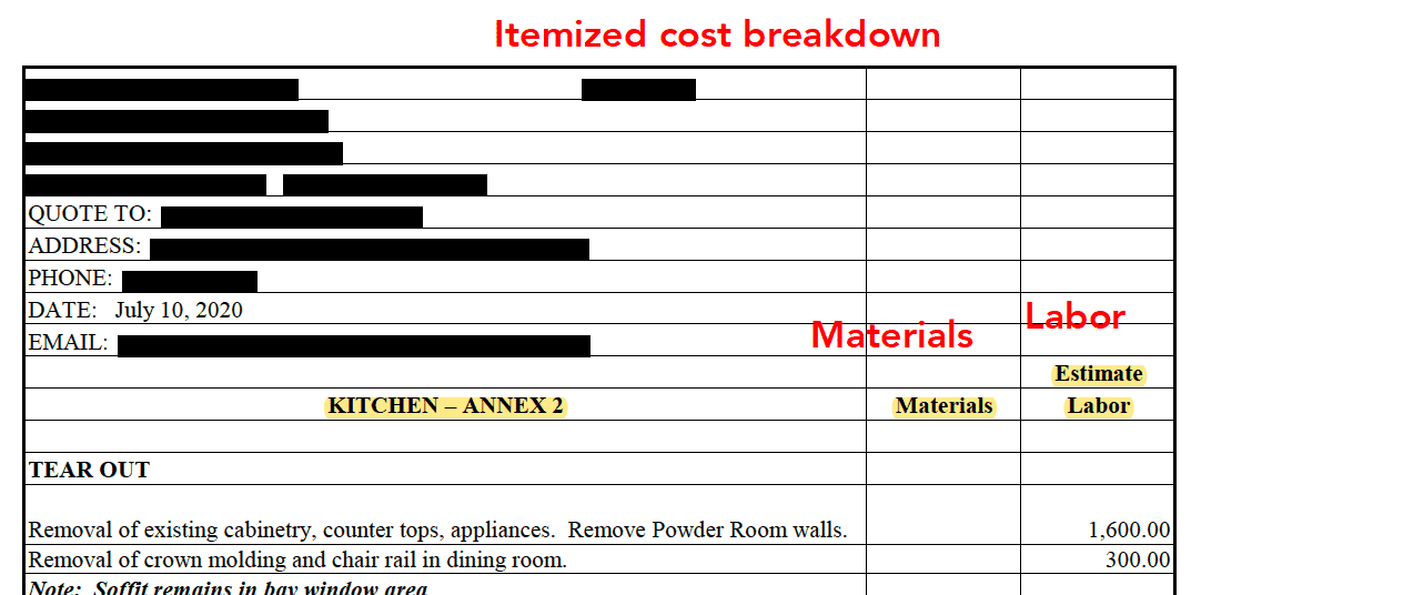 The Detailed Budget/Project Proposal