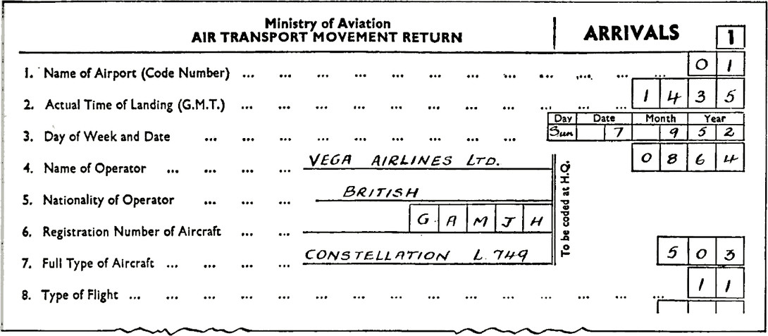 Form with title: Ministry of Aviation, AIR TRANSPORT MOVEMENT RETURN. ARRIVALS: 1. Fields: 1\. Name of Airport (Code Number): 01 2\. Actual Time of Landing (G.M.T.): 1435 3\. Day of Week and Date: Day sun, Date 7, Month 9, Year 52. 4\. Name of Operator: VEGA AIRLINES LTD. 0864. 5\. Nationality of Operator: BRITISH. 6\. Registration Number of Aircraft: G, A, M, J, H. 7\. Full Type of Aircraft: CONSTELLATION L. 749. (5 through 7) To be coded at H.Q. 503. 8\. Type of Flight: 11.