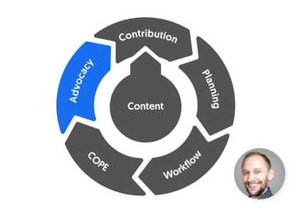 5 steps to ContentCal mastery: Step 4 - Setting up an Employee Advocacy program image
