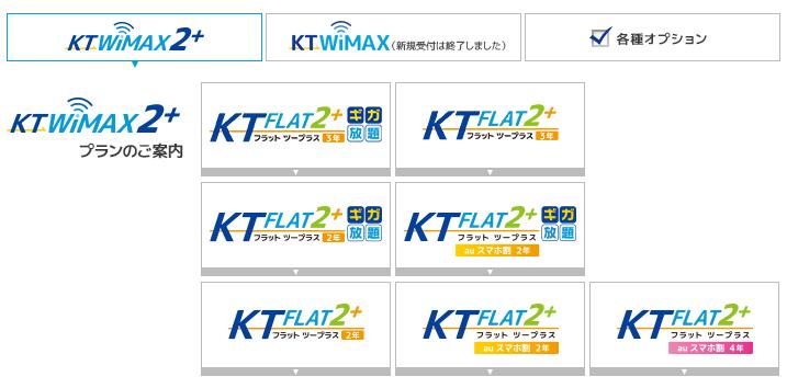 KT-WiMAXのプラン一覧