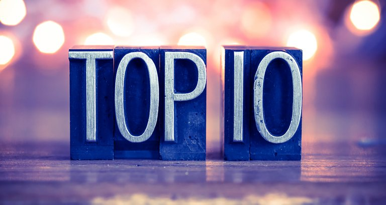 Image - Gartner on the Top 10 Security Projects for the Year